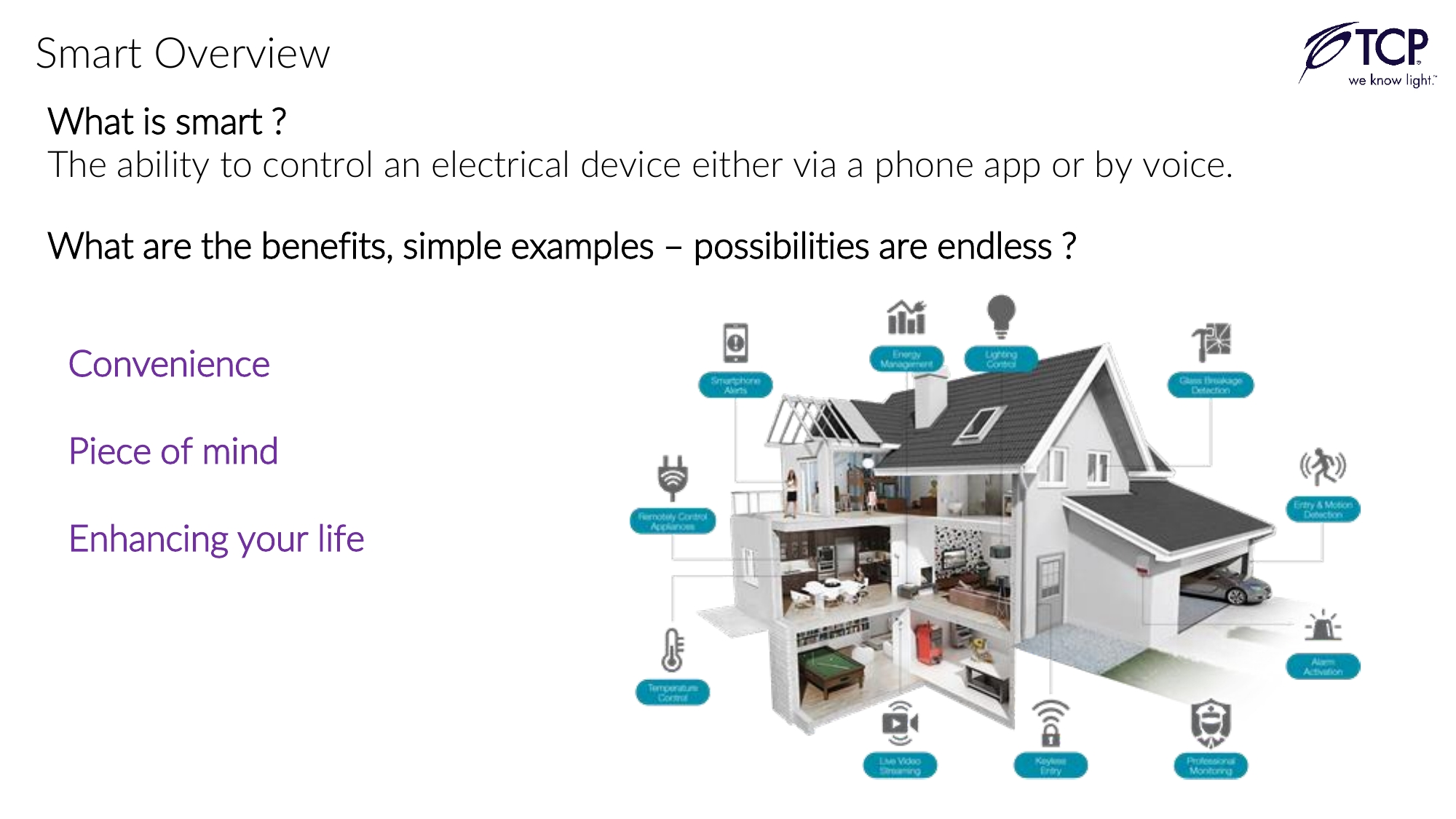 Smart Lighting Home Automation Dimmable Lights Wiring Diagram Connected